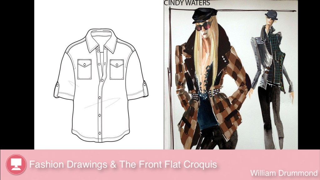 CB-ILL-012_Fashion Drawings & The Front Flat Croquis-PosterFrame-Lowerthird