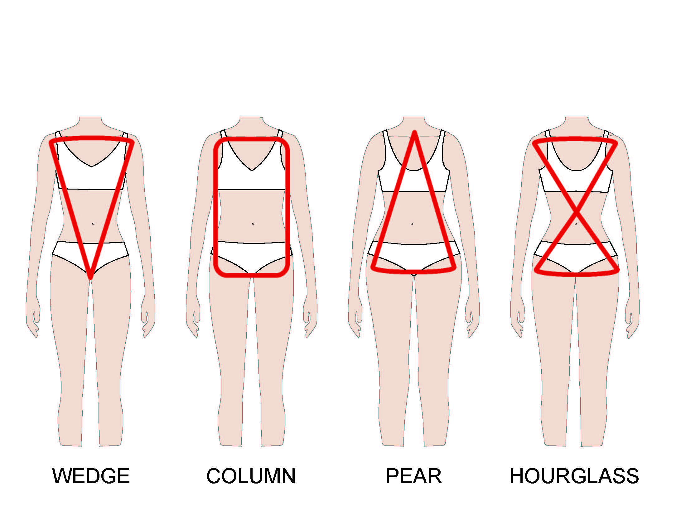 Fashion Design Figure Types Archives University Of Fashion Blog