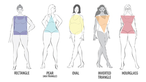 Plus Size-Statistics & Body Types