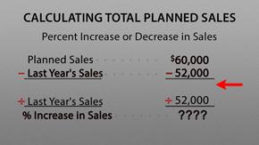 Creating A Retail Merchandise Plan