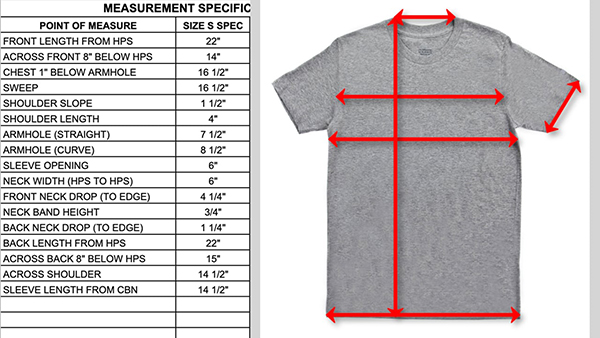 How to Spec a Basic T-Shirt